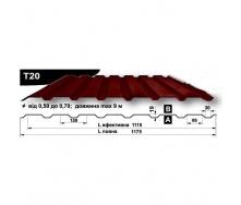 Профнастил стеновой Pruszynski T20 полиэстер 0,5*1175*9000 мм Польша (RAL8016/махагон)
