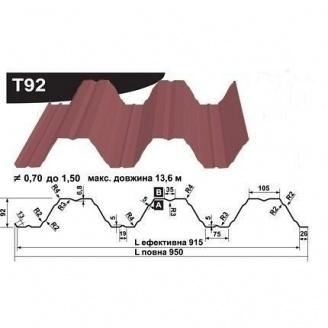 Профнастил несучий Pruszynski Т92 полиэстер 0,7*950*13600 мм Польша (RAL3009/оксид красный)