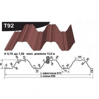 Профнастил несучий Pruszynski Т92 полиэстер 0,7*950*13600 мм Польша (RAL3011/коричнево-красный)