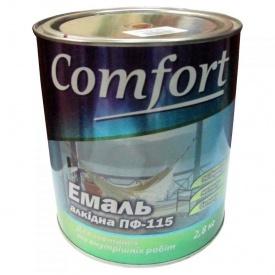 Эмаль Comfort синяя 2,8 кг