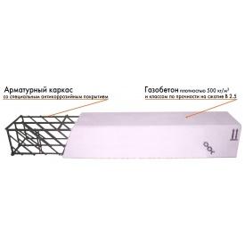 Перемычка оконная AEROC из газобетона В2,5