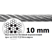 Трос нержавеющий А4 7х7 10 мм