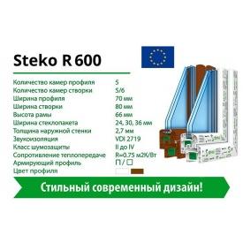 Металопластикове вікно з профілю Steko R 600 1300x1400 біле
