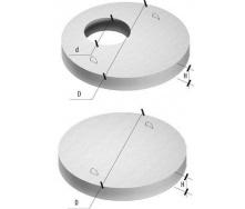 Плита перекриття колодязя 1ПП 20-1