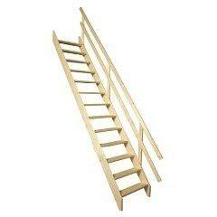 Стационарные чердачные лестницы