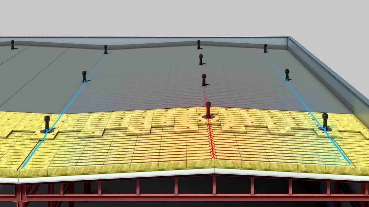 Влаштування плоских покрівель із застосуванням БМ і БПМ Техноніколь