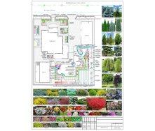 Разработка проекта ландшафтного дизайна