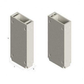 Вентиляційний блок ВБ 33 910х300х3280 мм