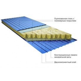 Стеновая сэндвич-панель с наполнителем из минеральной ваты 120 мм