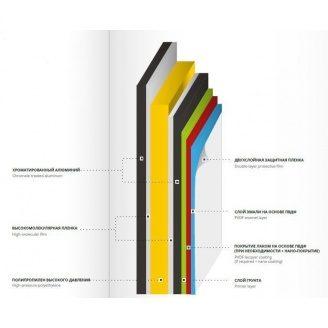 Алюминиевая композитная панель ALUFAS 0,6 мм
