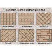 Укладання плитки на підлогу та стіни
