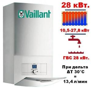 Котел газовий настінний Vaillant atmoTEC plus VUW 280/5-5 28 кВт димохідний