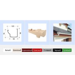 Водостічна система Nicoll Ovation 28: жолоб - D125мм, труба - D90 / 56мм